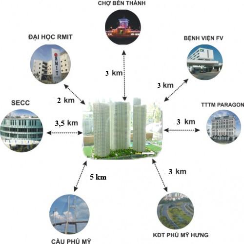 Liên kết vùng căn hộ Hoàng Anh Thanh Bình