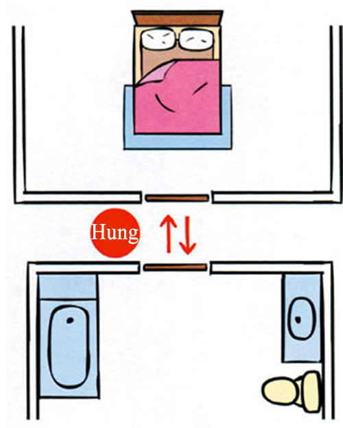 Phong thủy cửa phòng ngủ đối diện cửa phòng tắm/nhà vệ sinh