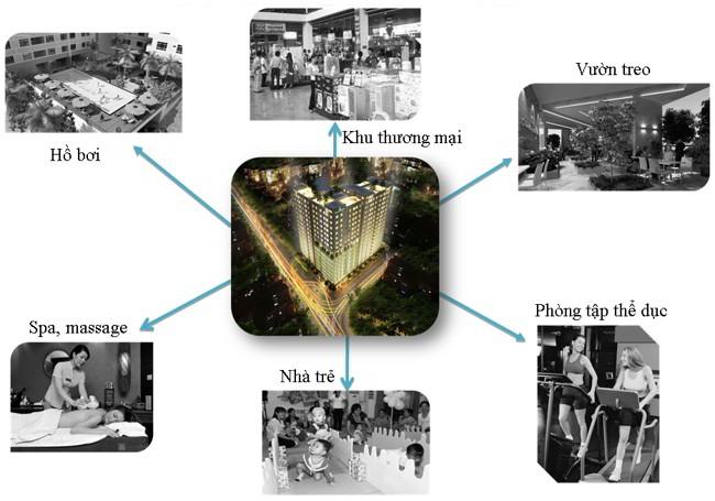 Tiện tích nội khu căn hộ MB Babylon